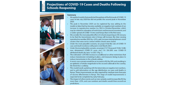 Projections of COVID-19 Cases and Deaths Following Schools Reopening